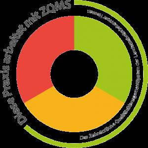 ZQMS-Siegel